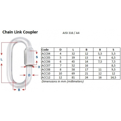 acc_chain_link_coupler