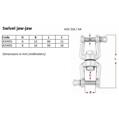 asw_swivel