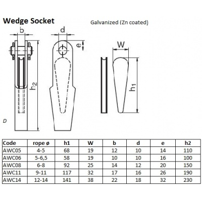 awc_wedge_socket