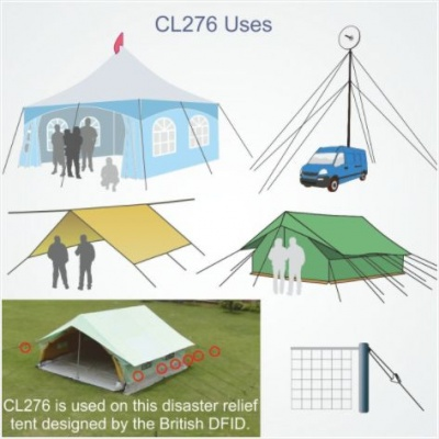 cl276_uses