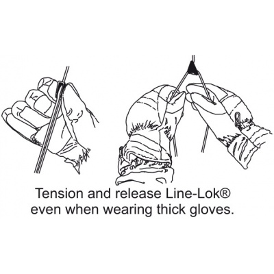 cl2   line-lok k260-tension-&-release-wearing-gloves